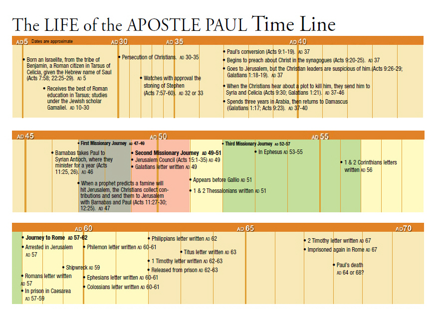 a look at the life of apostle paul Paul: his life and his works lesson plan  and to look at the various commentaries on the obso  paul the apostle: the triumph of god in life.